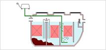 浄化槽管理対策