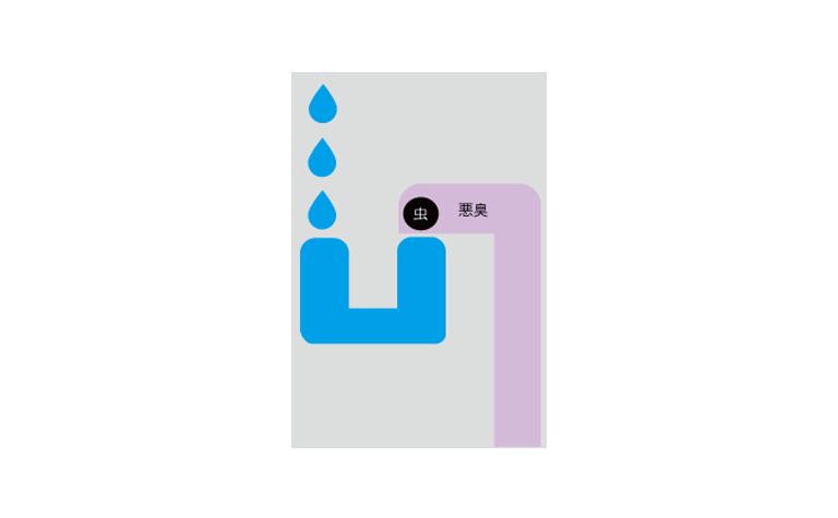 排⽔管の特殊な構造とその役割